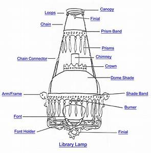 Once you have identified the lamp parts need by name
