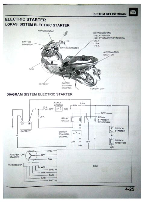 electric wiring system diagram honda new pcx 150 2018 gisix s