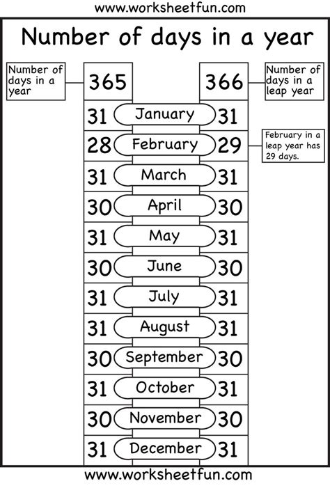 months of the year number of days in a year printable