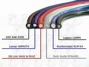 Knukonceptz True 4 Gauge Amp Amplifier Install Wiring Kit