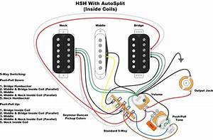 Hsh Strat 7 Tone  Or Series