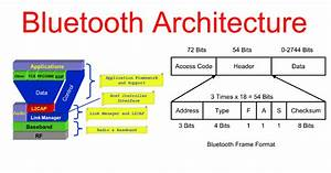 Bluetooth Architecture  U2013 Ahirlabs