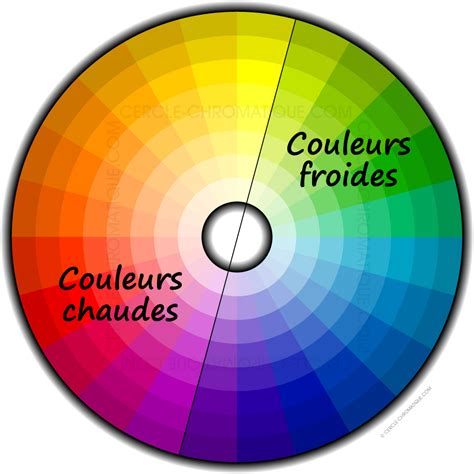 couleur chaude pour chambre attrayant couleur chaude pour une chambre 3 les