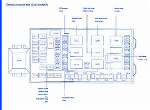 Ford F350 2003 Fuse Box  Block Circuit Breaker Diagram  U00bb Carfusebox