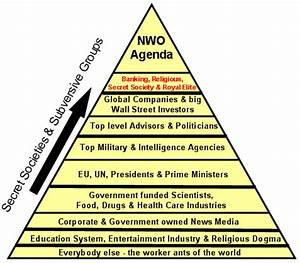 Who Really Controls World Events From Behind-The-Scene ...