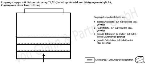 Haussanierung Kosten Und Zeit Sparen Mit Der Richtigen Reihenfolge by Zeichnung F 252 R Eingang Au 223 Entreppe Bauen Und Renovieren