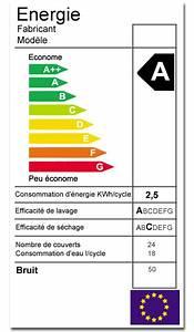 Etiquette Energie Voiture : comprendre l 39 tiquette nergie ~ Medecine-chirurgie-esthetiques.com Avis de Voitures