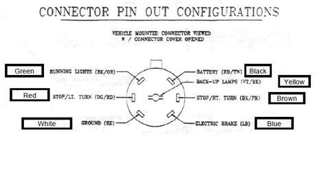 dodge 7 pin wiring diagram 2014 ram dodge auto wiring