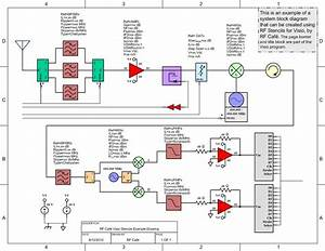Rf Block Diagram Schematic Editors   Rfelectronics