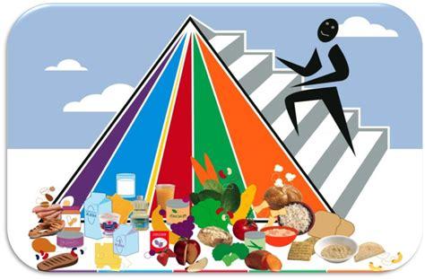 linee guida  una  alimentazione germoglioverde