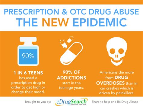 Prescription And Otc Drug Abuse  The New Epidemic. Orlando Moving Companies Creating Web Content. Goldman Sachs Mortgage Company. Garage Door Repair Palm Springs. Compare Credit Cards With Rewards. Dentist In Purcellville Va Online Doctorate. Fleet Asset Management Insurance Companies Az. Solar Panel Installation San Diego. Austin Healey Sprite Restoration