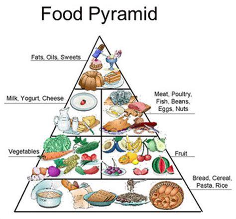 pretzels seo pyramid apr