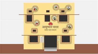 Bharat Ayushman Building Lopez Same Different Branding