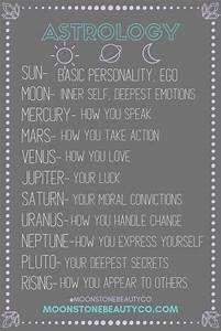 Astrology Cheat Sheet   Birth Chart Guide  Astrology