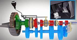 Automatic Vs Manual Transmission  U2013 Which Is Better