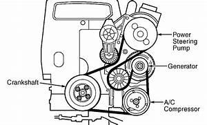 33 Volvo S60 Serpentine Belt Routing Diagram