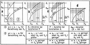 Mischungsverhältnis Berechnen : ikz haustechnik ~ Themetempest.com Abrechnung