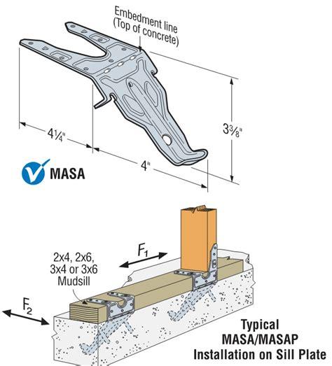 anchor testing for light frame construction simpson