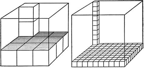 comparison  units  cubic measure clipart