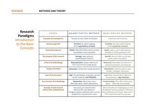 Qualitative and Quantitative Research Examples