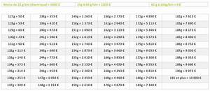 Calcul Coefficient Bonus Malus : taxe co2 2016 ~ Gottalentnigeria.com Avis de Voitures