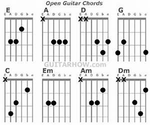 guitar chords and guitar on pinterest With open f guitar chord diagram
