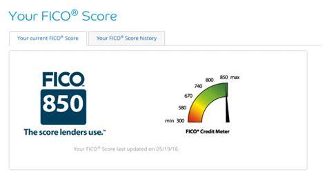 the credit score isn t really 850 magnifymoney