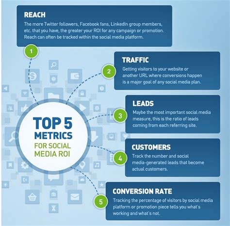 A 7 Step Guide For Effective Social Media Measurement. How Do I Contact Facebook Customer Service. The Ramp School Of Ministry P0307 Ford F150. Medical Aesthetician Schools Humana Part D. Free Online Classes For Medical Billing And Coding. Credit Cards With 0 Balance Transfer Fees. Car Insurance In Louisiana Botique Hotels Nyc. Orthopedic Spine Specialists York Pa. Are Corporate Bonds Safe Migrating To Germany