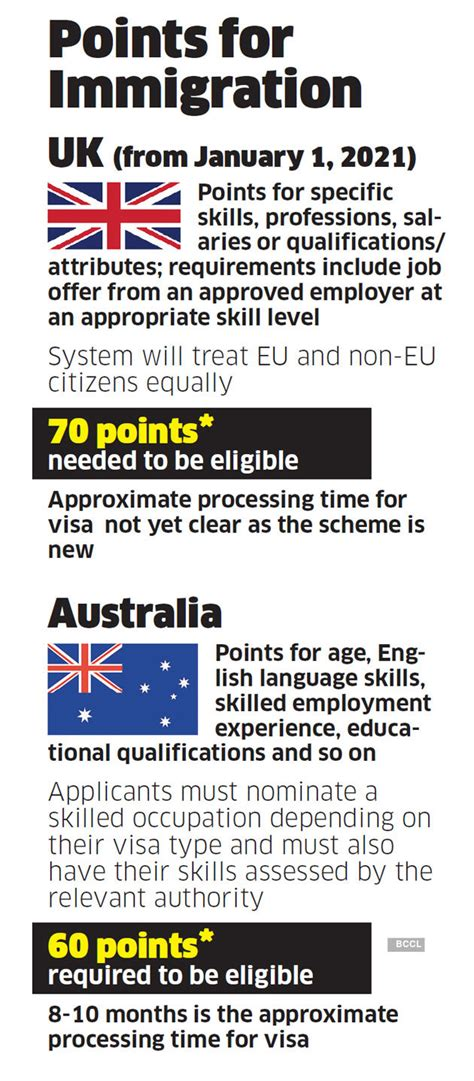 UK visa: UK is shifting to a points-based immigration ...