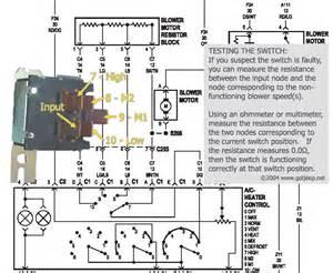similiar 2004 jeep cherokee blower motor diagram keywords blower motor wiring diagram additionally 2000 jeep cherokee blower