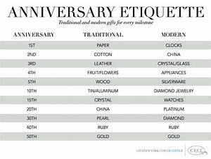 anniversary etiquette traditional and modern gifts for With traditional first wedding anniversary gift
