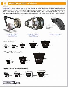 Robotic Mechanisms  U2013 Pulleys And Belts 51045