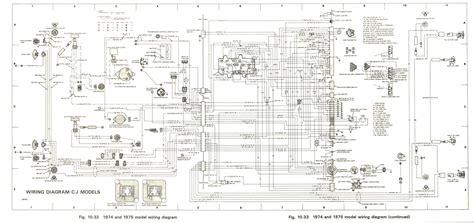 jeep cj5 dash wiring diagram cj7 layout jeep free engine