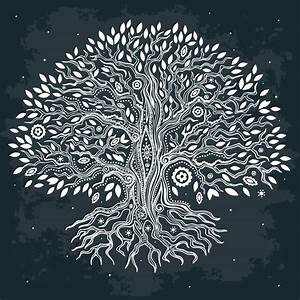 The Symbol of Tree of Life and its meaning