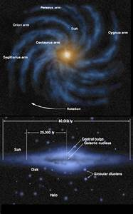 Where Are We The Earth  In The Grand Scheme Of Things  The Milky Way