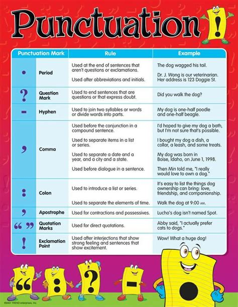 punctuation marks   meaningslearn