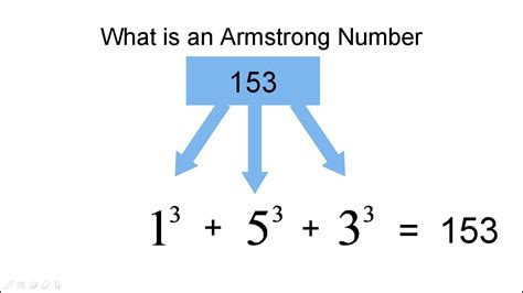 armstrong number  java