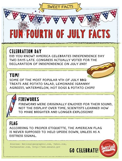 4th of july trivia 135 best images about fourth independence day on pinterest crafts for kids word search and