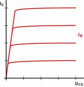Transistor Als Schalter Berechnen : transistor kennlinienfelder arbeitspunkt kennlinie ~ Themetempest.com Abrechnung