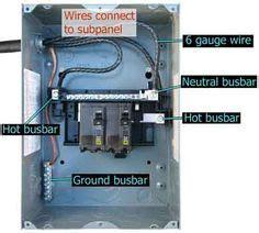 Pictorial Diagram For Wiring Subpanel Garage
