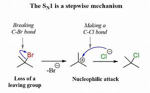 The Sn1 Reaction Mechanism And Sn1 Practice Problems