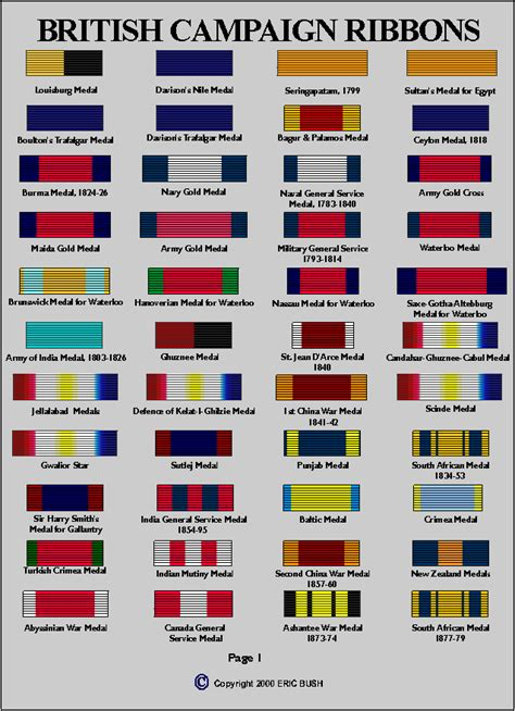 british army medals and ribbons chart ribbon review