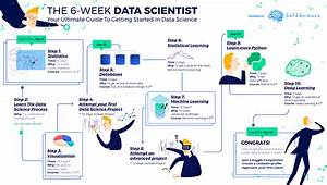 Intro To Data Science  Your Step