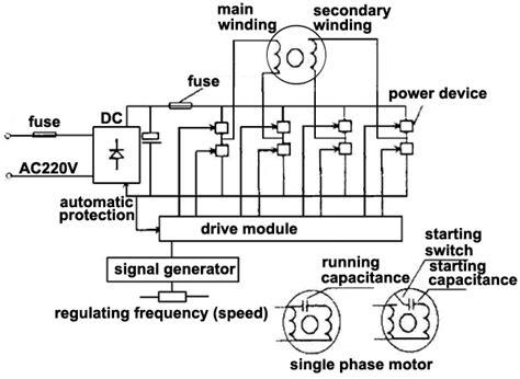 what is vfd motor impremedia net