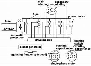 How To Use Vfd For Single Phase Motor