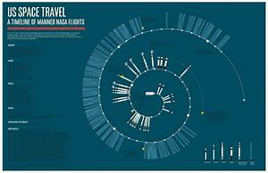 Collection of space exploration related infographics ...