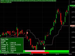 Sp500 Sp500 Vs Usd Free Live Charts With Automatic Buy