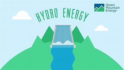 Energy Renewable Hydropower 101 Clean Hydro Hydroelectric