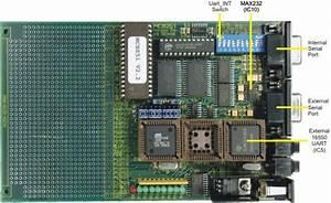 Mcbx51 User U0026 39 S Guide  Serial Ports