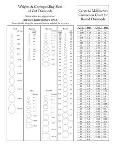 diamond mm  carat weight conversion chart gemstones